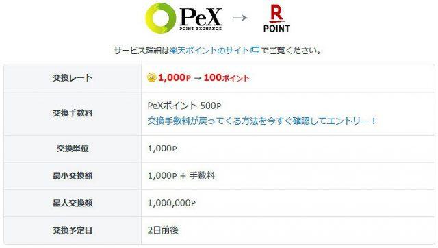 楽天カードのポイント支払いに充てるためPeX (ペックス)ポイントを楽天ポイントに交換